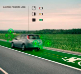 Smart Highways, Holanda, pionera en autopistas inteligentes