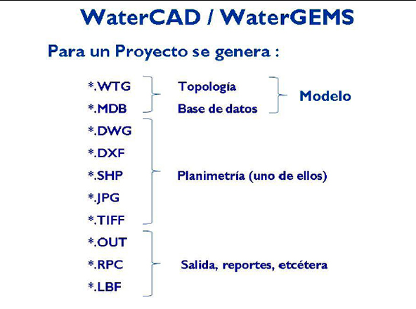 Similitudes entre WaterCAD y WaterGEMS